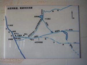 Tafel der Wasserzüge um Beijing
